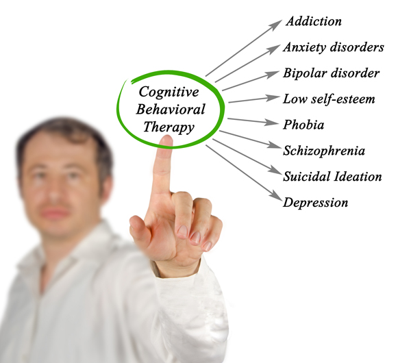 what is cognitive behavioral therapy - cognitive behavioral therapy - valley fresno