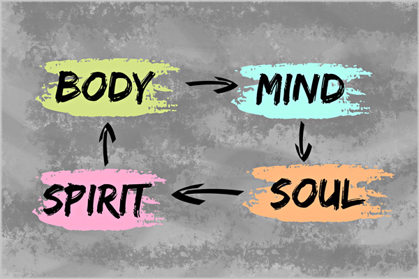 what is dialectical behavior therapy - body mind spirit soul - valley fresno